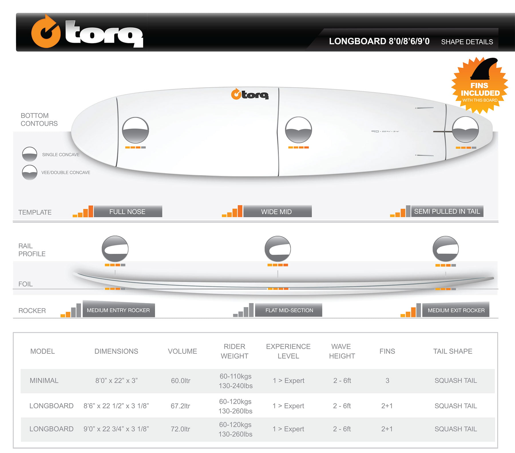 TORQ_6-LONGBOARD-SHAPE-DETAILS